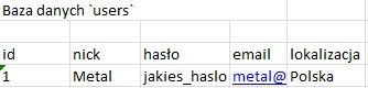 baza danych `users`.jpg